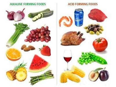 щелочные и кислотосодержащие продукты