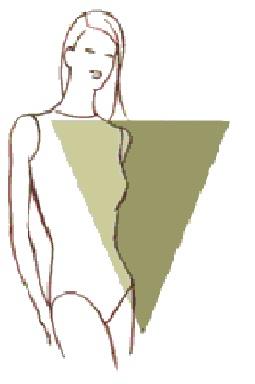 тип фигуры «Перевернутая пирамида»