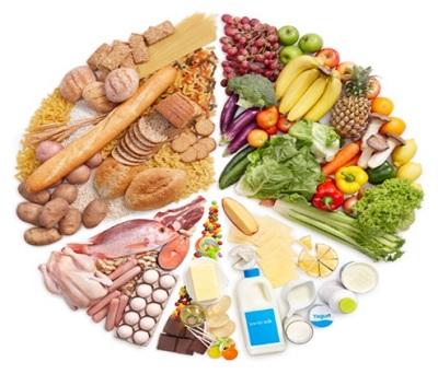 основные элементы питания