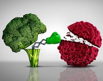 Продукты противодействующие раку